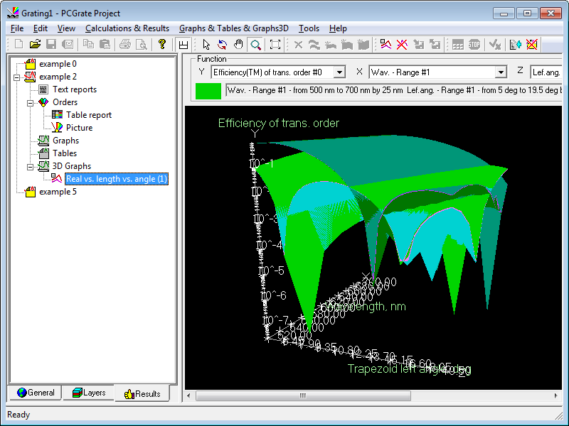 A sample 3D graph for Grating Example 2 (v. 6.7).