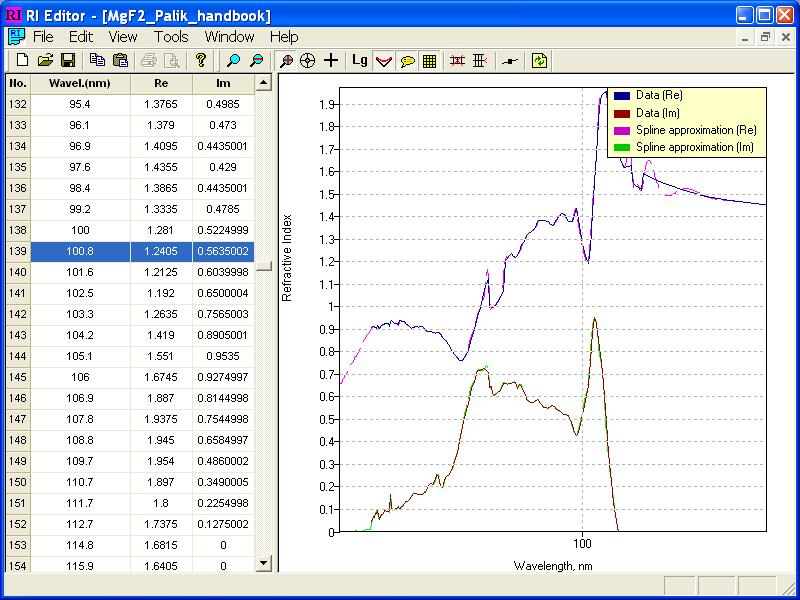 Refractive Index Editor is a separate part of the PCGrtate®-S(X) software and a tool for working with Refractive Indices Libraries (RILs).