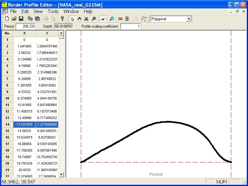 Border Profile Editor is a separate part of PCGrtate®-S(X) software and the tool that enables you to edit the files that contain border profile functions of grooves.