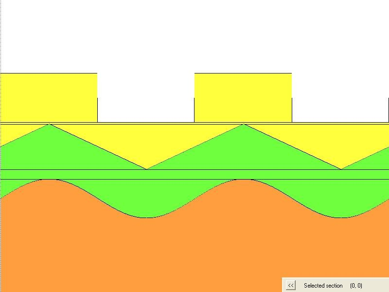 A multi-boundary grating model with plane gaps between two adjacent corrugated regions can be calculated by both the 'Penetrating' and 'Separating' solvers.